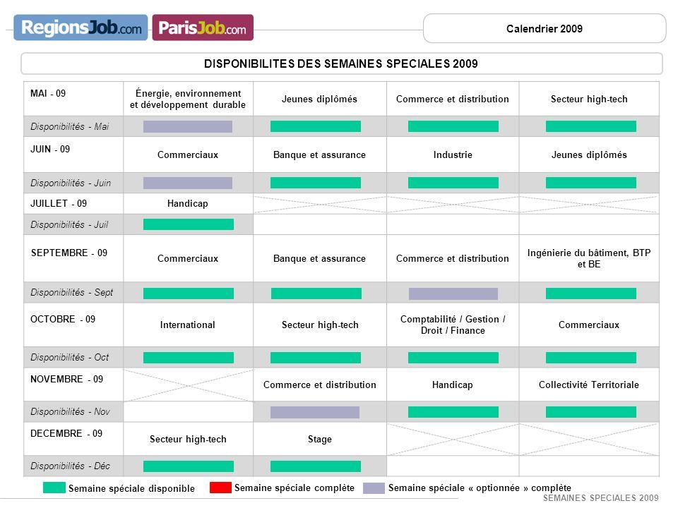 SEMAINES SPECIALES 2009 Calendrier 2009 Semaine spéciale complète Semaine spéciale disponible DISPONIBILITES DES SEMAINES SPECIALES 2009 MAI - 09Énerg