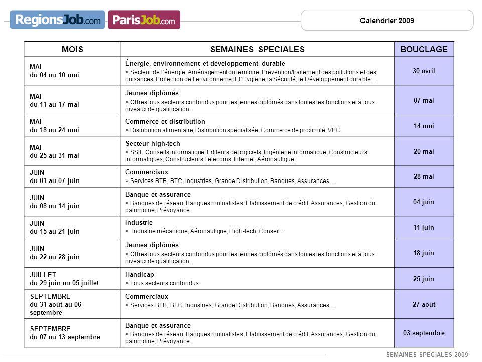 SEMAINES SPECIALES 2009 Calendrier 2009 MOISSEMAINES SPECIALESBOUCLAGE MAI du 04 au 10 mai Énergie, environnement et développement durable > Secteur d