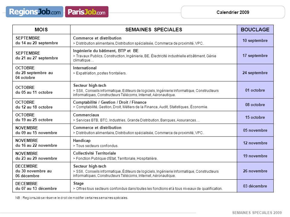 SEMAINES SPECIALES 2009 Calendrier 2009 MOISSEMAINES SPECIALESBOUCLAGE SEPTEMBRE du 14 au 20 septembre Commerce et distribution > Distribution aliment