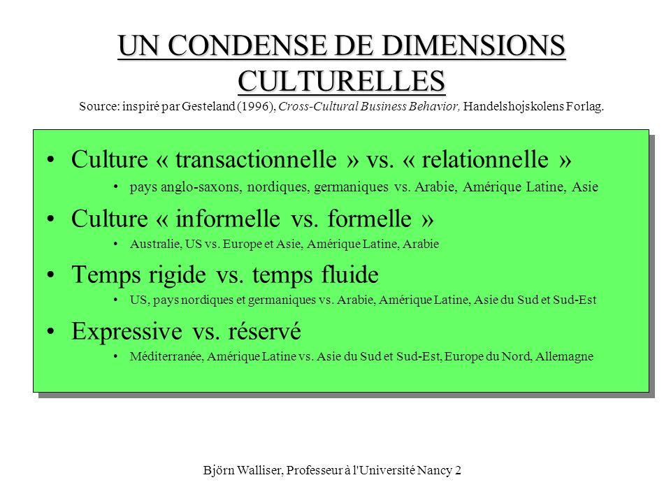 Björn Walliser, Professeur à l'Université Nancy 2 UN CONDENSE DE DIMENSIONS CULTURELLES UN CONDENSE DE DIMENSIONS CULTURELLES Source: inspiré par Gest