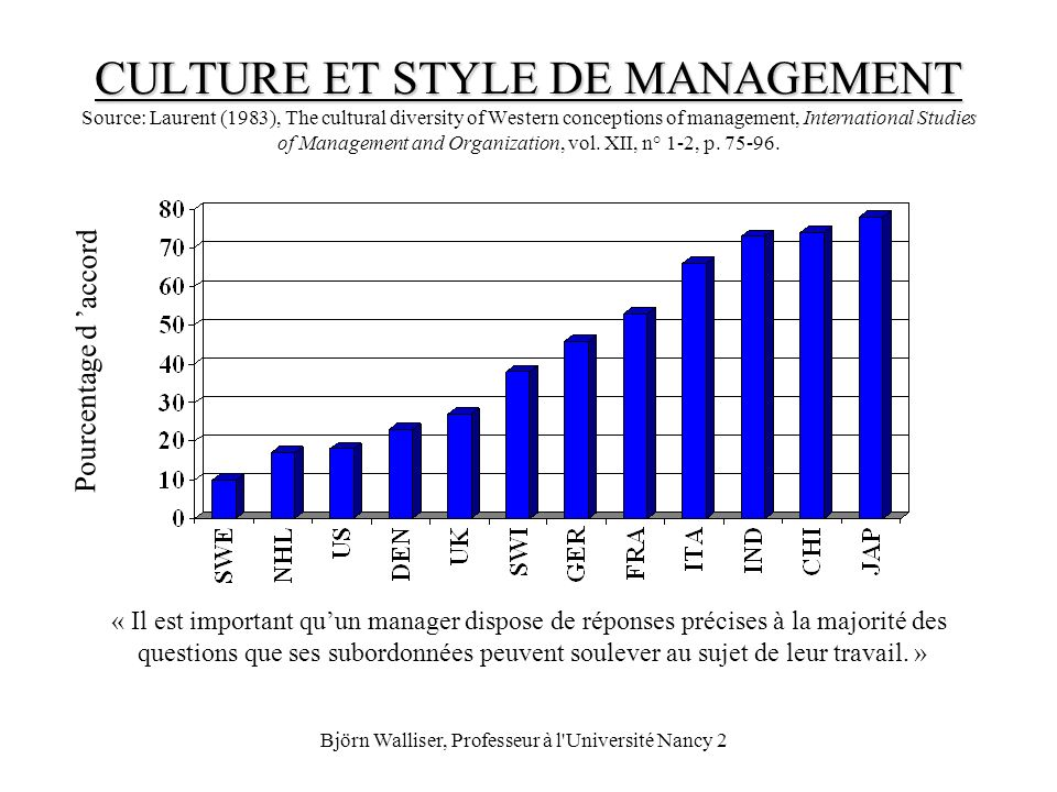Björn Walliser, Professeur à l Université Nancy 2 SourceDONNES SECONDAIRESDONNEES PRIMAIRES Étude ad hoc auprès du personnel - services marketing: PM / prod.