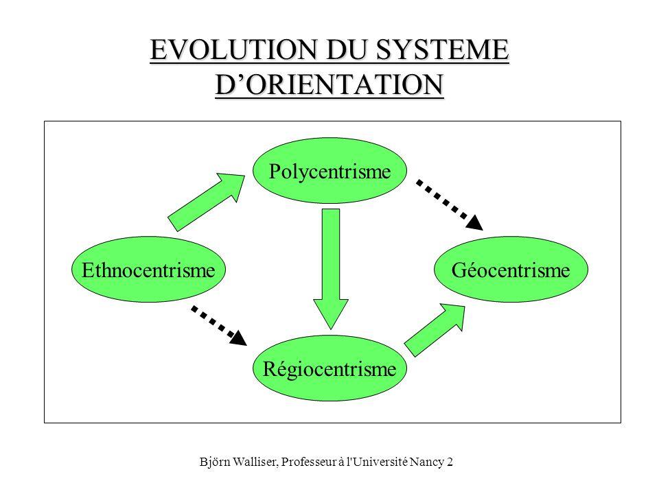 Björn Walliser, Professeur à l'Université Nancy 2 EVOLUTION DU SYSTEME DORIENTATION Ethnocentrisme Régiocentrisme Polycentrisme Géocentrisme