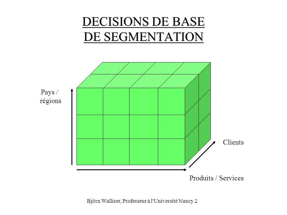 Björn Walliser, Professeur à l'Université Nancy 2 DECISIONS DE BASE DE SEGMENTATION Produits / Services Clients Pays / régions