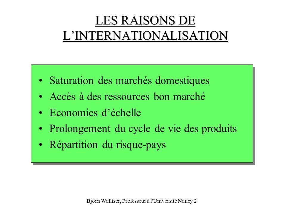 Björn Walliser, Professeur à l'Université Nancy 2 LES RAISONS DE LINTERNATIONALISATION Saturation des marchés domestiques Accès à des ressources bon m