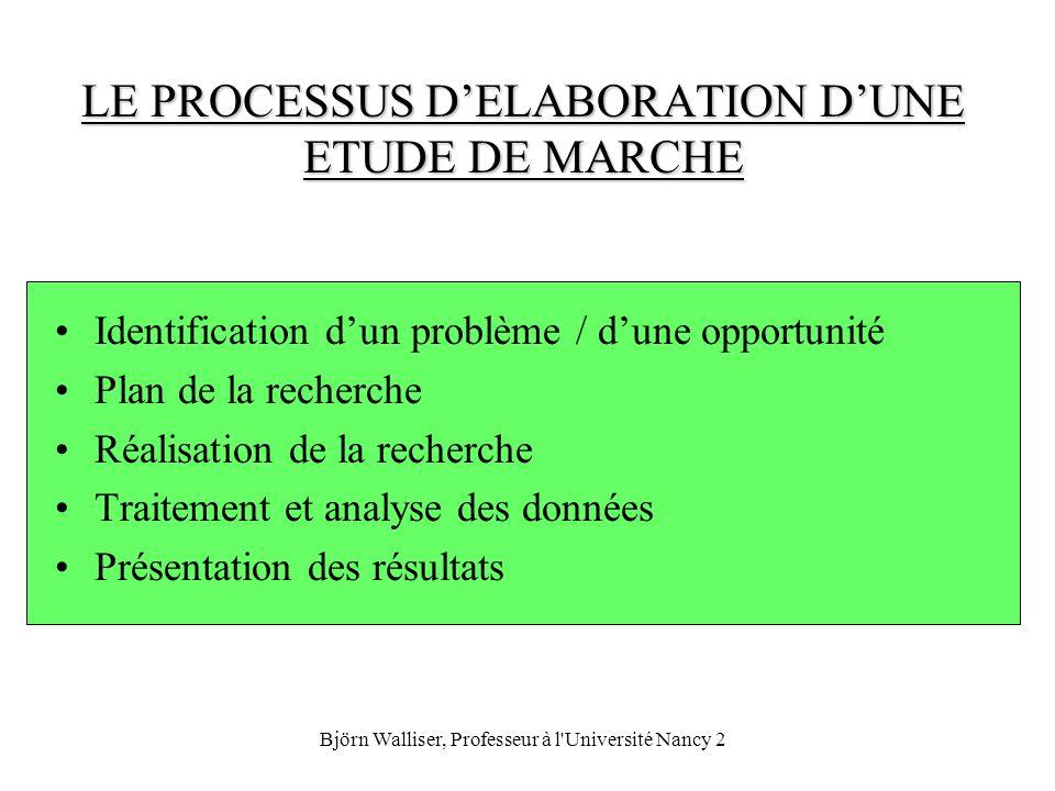 Björn Walliser, Professeur à l'Université Nancy 2 LE PROCESSUS DELABORATION DUNE ETUDE DE MARCHE Identification dun problème / dune opportunité Plan d