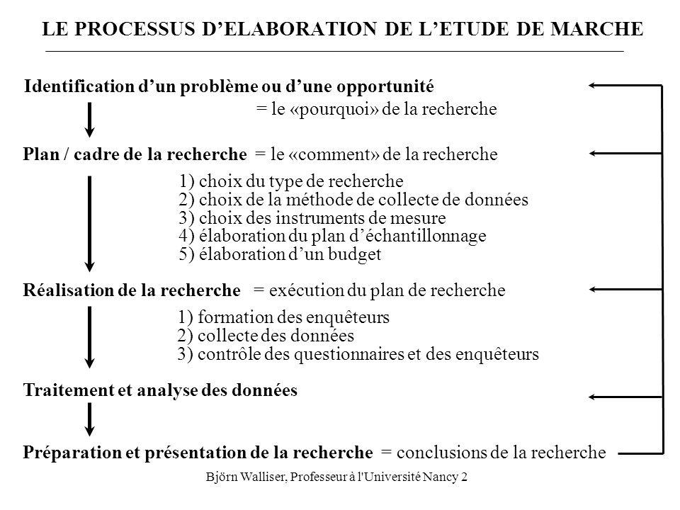 Björn Walliser, Professeur à l'Université Nancy 2 LE PROCESSUS DELABORATION DE LETUDE DE MARCHE Identification dun problème ou dune opportunité = le «