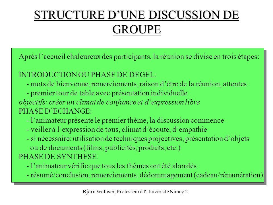 Björn Walliser, Professeur à l'Université Nancy 2 STRUCTURE DUNE DISCUSSION DE GROUPE Après laccueil chaleureux des participants, la réunion se divise