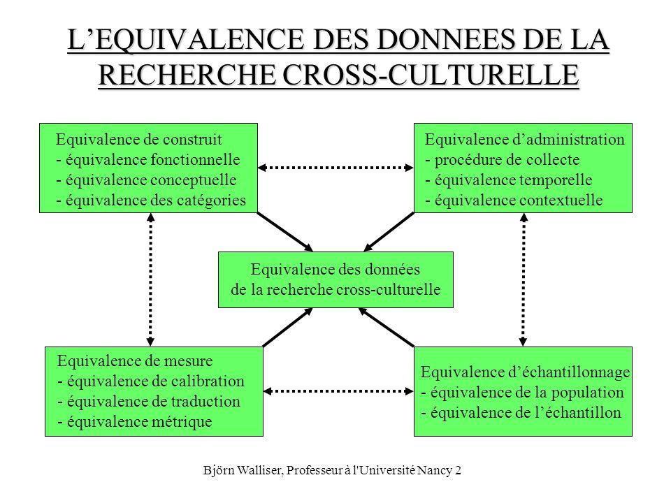 Björn Walliser, Professeur à l'Université Nancy 2 LEQUIVALENCE DES DONNEES DE LA RECHERCHE CROSS-CULTURELLE Equivalence des données de la recherche cr