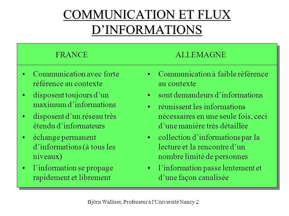 Björn Walliser, Professeur à l'Université Nancy 2 COMMUNICATION ET FLUX DINFORMATIONS Communication avec forte référence au contexte disposent toujour