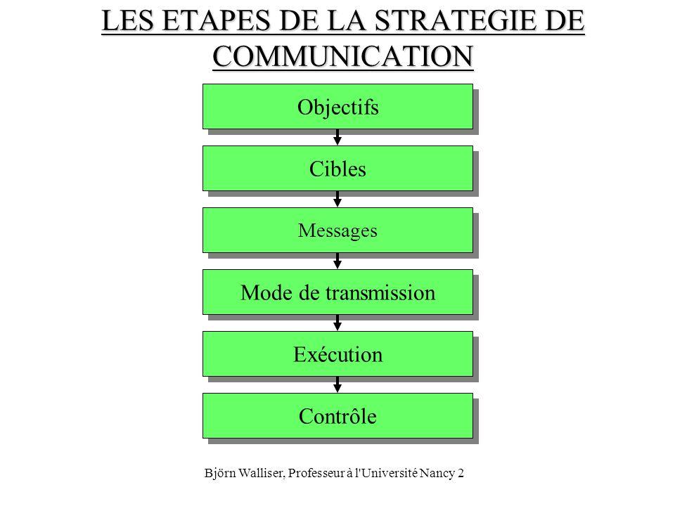 Björn Walliser, Professeur à l'Université Nancy 2 LES ETAPES DE LA STRATEGIE DE COMMUNICATION Objectifs Cibles Messages Mode de transmission Exécution