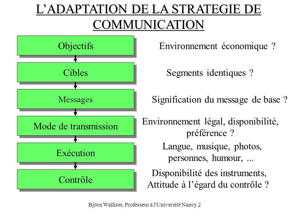 Björn Walliser, Professeur à l'Université Nancy 2 LADAPTATION DE LA STRATEGIE DE COMMUNICATION Objectifs Cibles Messages Mode de transmission Exécutio