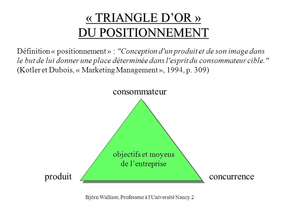 Björn Walliser, Professeur à l'Université Nancy 2 « TRIANGLE DOR » DU POSITIONNEMENT Définition « positionnement » :