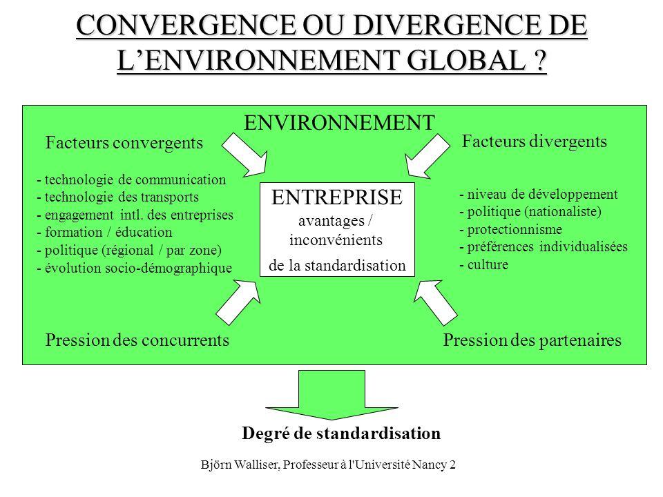 Björn Walliser, Professeur à l'Université Nancy 2 CONVERGENCE OU DIVERGENCE DE LENVIRONNEMENT GLOBAL ? ENTREPRISE avantages / inconvénients de la stan