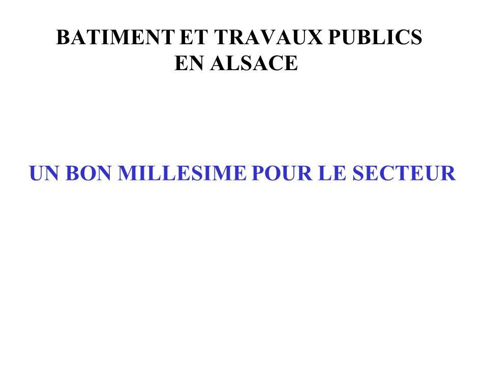 BATIMENT ET TRAVAUX PUBLICS EN ALSACE UN BON MILLESIME POUR LE SECTEUR