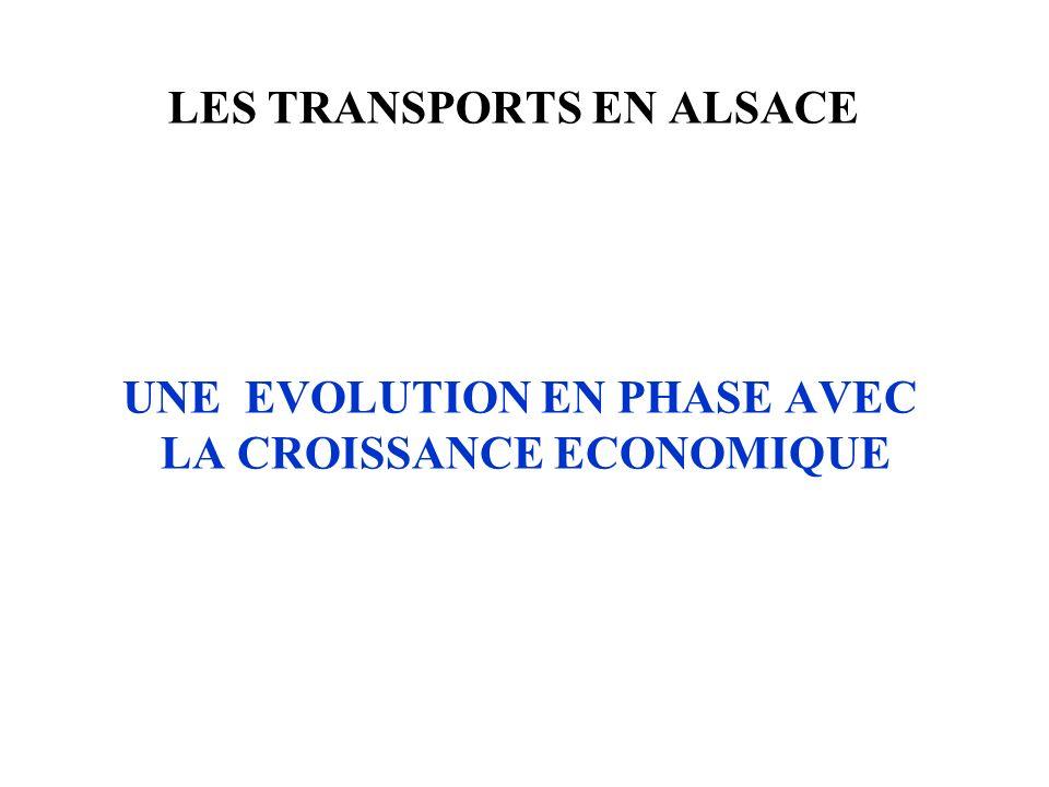 LES TRANSPORTS EN ALSACE UNE EVOLUTION EN PHASE AVEC LA CROISSANCE ECONOMIQUE