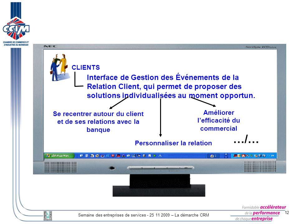 12 Semaine des entreprises de services - 25 11 2009 – La démarche CRM CLIENTS Interface de Gestion des Événements de la Relation Client, qui permet de