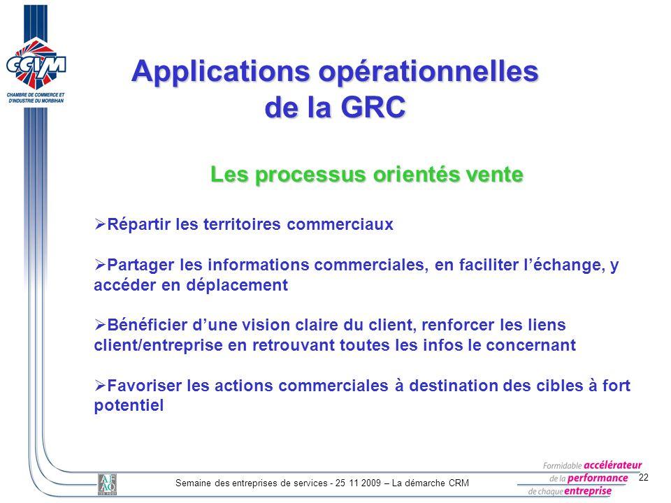 22 Semaine des entreprises de services - 25 11 2009 – La démarche CRM Applications opérationnelles de la GRC Les processus orientés vente Répartir les