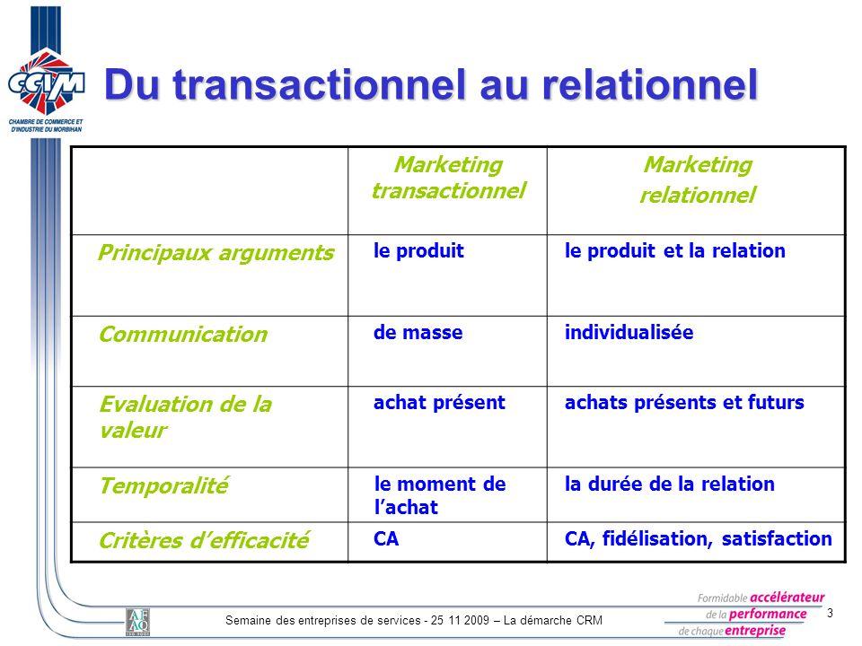 3 Semaine des entreprises de services - 25 11 2009 – La démarche CRM Du transactionnel au relationnel Marketing transactionnel Marketing relationnel P