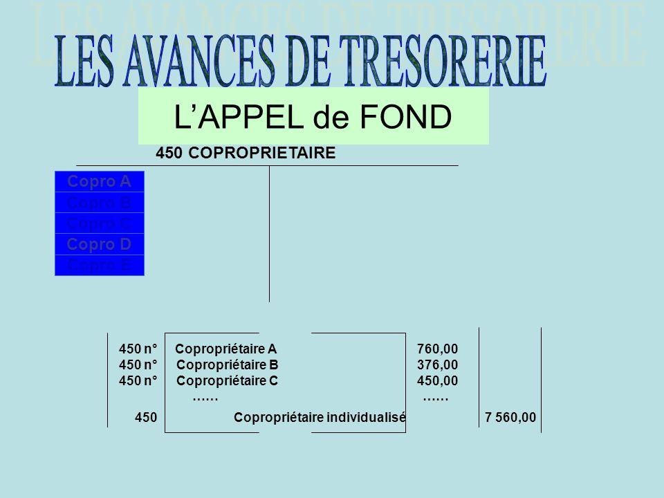 LAPPEL de FOND 450 COPROPRIETAIRE Copro A 450 n° 450 Copropriétaire A Copropriétaire individualisé 760,00 7 560,00 Copro B Copro C Copro D Copro E Rép