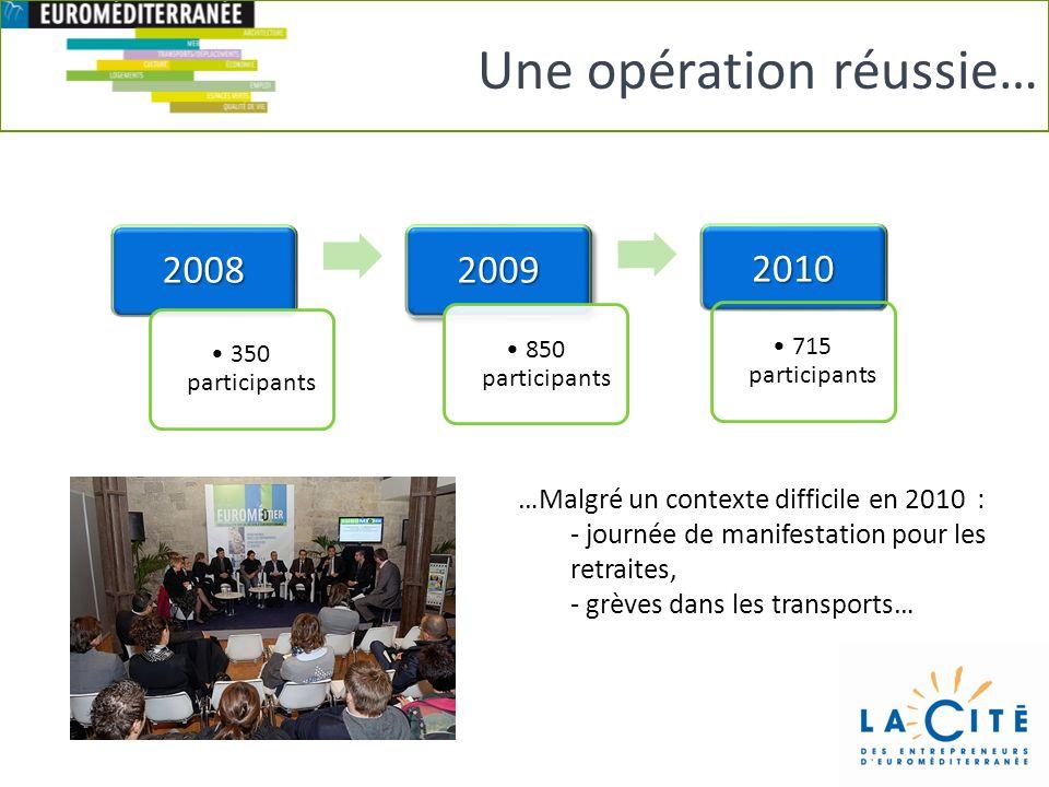 Une opération réussie…2008 350 participants 2009 850 participants 2010 715 participants …Malgré un contexte difficile en 2010 : - journée de manifesta