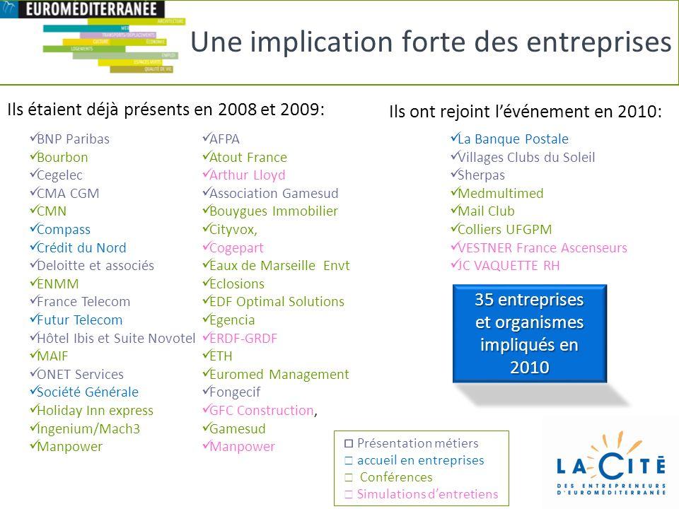 BNP Paribas Bourbon Cegelec CMA CGM CMN Compass Crédit du Nord Deloitte et associés ENMM France Telecom Futur Telecom Hôtel Ibis et Suite Novotel MAIF