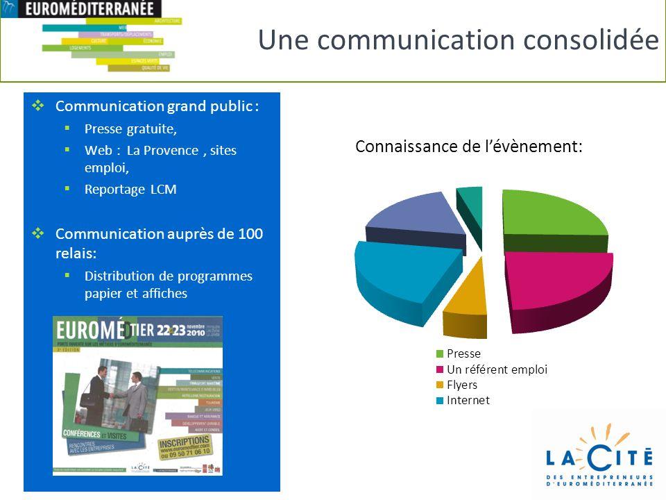 Communication grand public : Presse gratuite, Web : La Provence, sites emploi, Reportage LCM Communication auprès de 100 relais: Distribution de progr