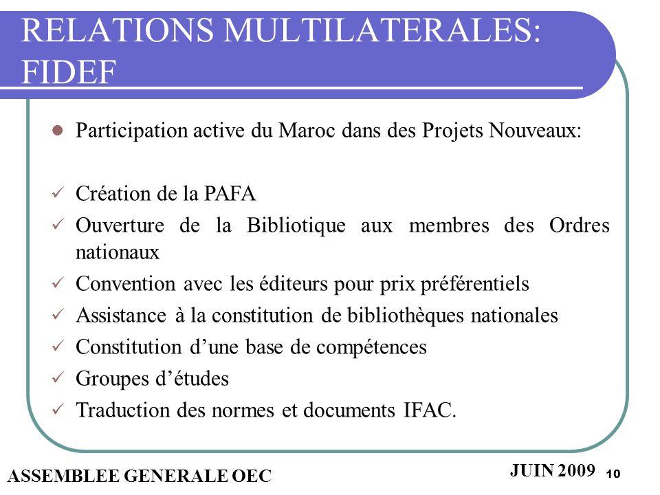10 RELATIONS MULTILATERALES: FIDEF Participation active du Maroc dans des Projets Nouveaux: Création de la PAFA Ouverture de la Bibliotique aux membre