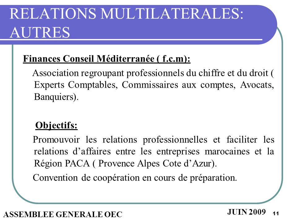 11 RELATIONS MULTILATERALES: AUTRES Finances Conseil Méditerranée ( f.c.m): Association regroupant professionnels du chiffre et du droit ( Experts Comptables, Commissaires aux comptes, Avocats, Banquiers).