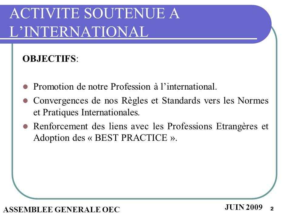 2 ACTIVITE SOUTENUE A LINTERNATIONAL OBJECTIFS: Promotion de notre Profession à linternational. Convergences de nos Règles et Standards vers les Norme