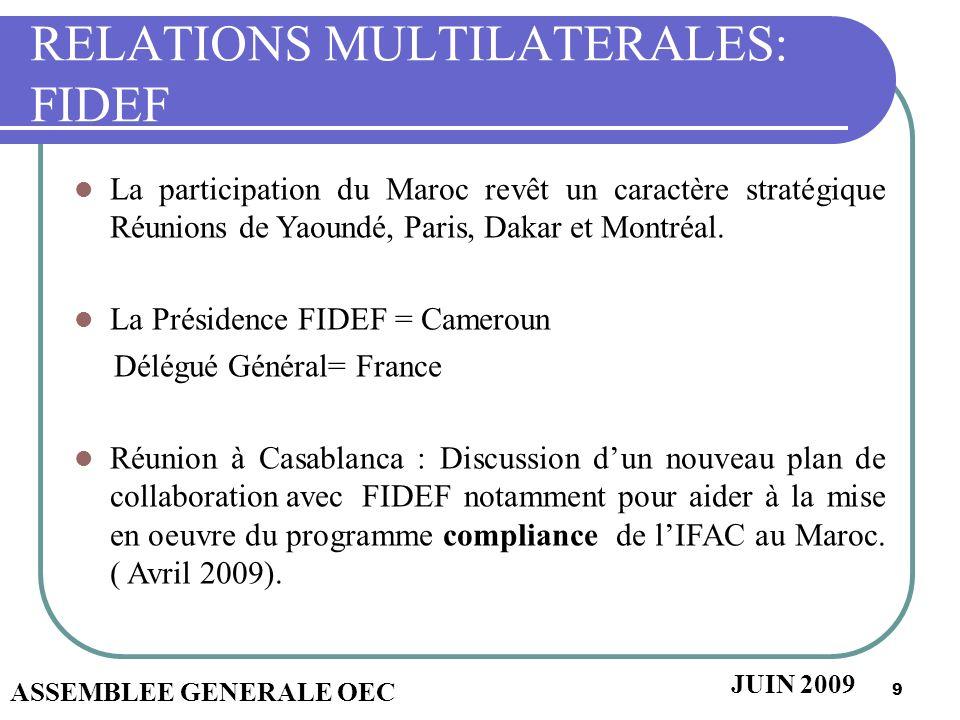 9 RELATIONS MULTILATERALES: FIDEF La participation du Maroc revêt un caractère stratégique Réunions de Yaoundé, Paris, Dakar et Montréal. La Présidenc