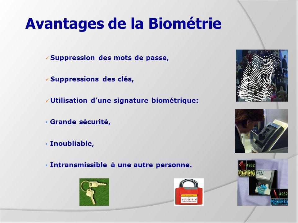 Avantages de la Biométrie Suppression des mots de passe, Suppressions des clés, Utilisation dune signature biométrique: Grande sécurité, Inoubliable,