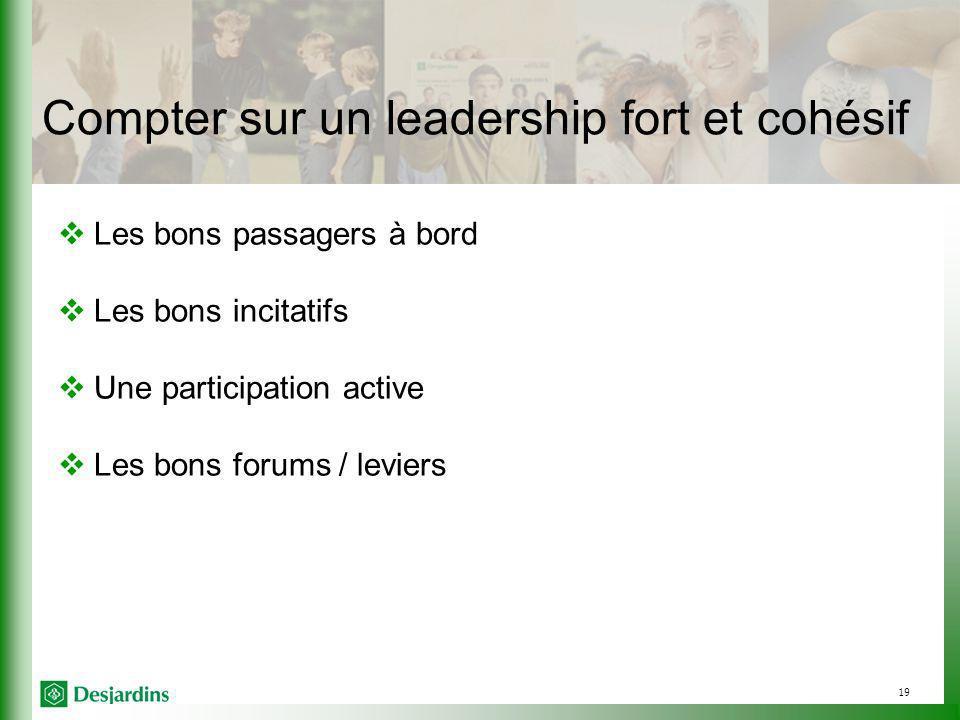 19 Compter sur un leadership fort et cohésif Les bons passagers à bord Les bons incitatifs Une participation active Les bons forums / leviers