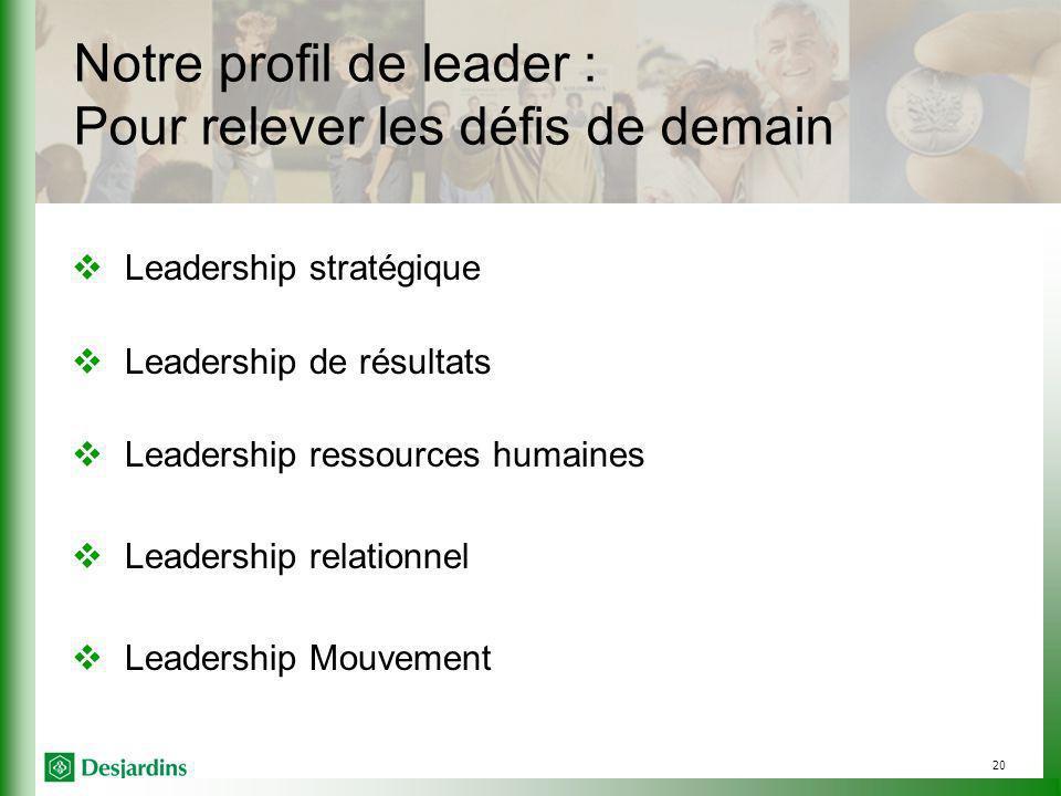 20 Notre profil de leader : Pour relever les défis de demain Leadership stratégique Leadership de résultats Leadership ressources humaines Leadership relationnel Leadership Mouvement