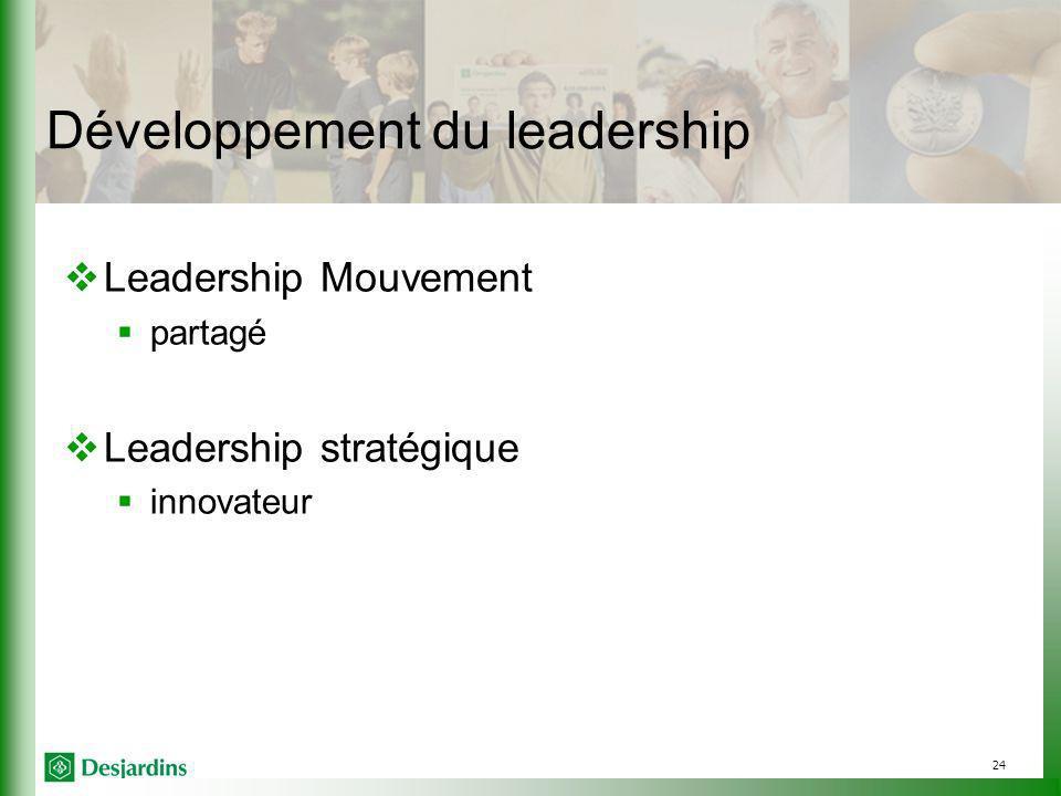 24 Développement du leadership Leadership Mouvement partagé Leadership stratégique innovateur
