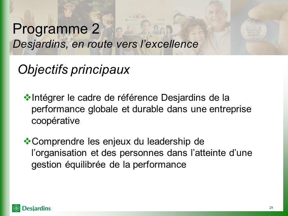 29 Programme 2 Desjardins, en route vers lexcellence Objectifs principaux Intégrer le cadre de référence Desjardins de la performance globale et durable dans une entreprise coopérative Comprendre les enjeux du leadership de lorganisation et des personnes dans latteinte dune gestion équilibrée de la performance