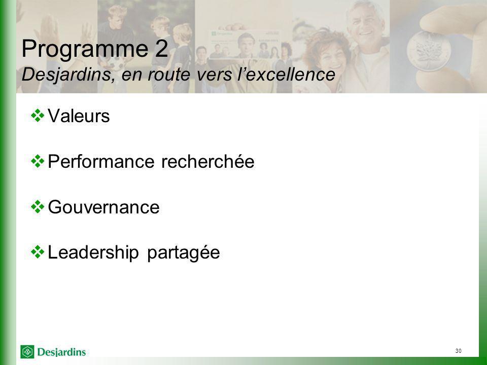 30 Programme 2 Desjardins, en route vers lexcellence Valeurs Performance recherchée Gouvernance Leadership partagée