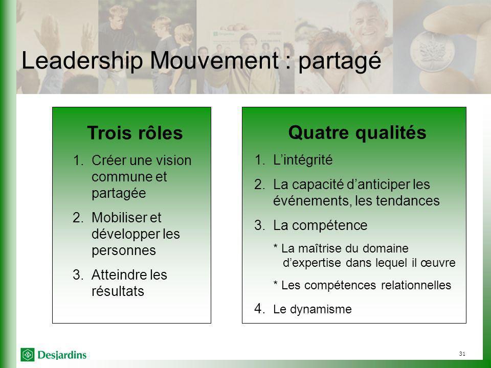 31 Leadership Mouvement : partagé Trois rôles 1.Créer une vision commune et partagée 2.Mobiliser et développer les personnes 3.