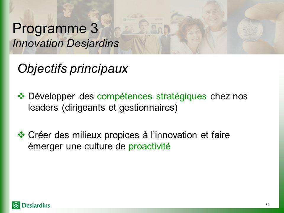 32 Programme 3 Innovation Desjardins Objectifs principaux Développer des compétences stratégiques chez nos leaders (dirigeants et gestionnaires) Créer des milieux propices à linnovation et faire émerger une culture de proactivité