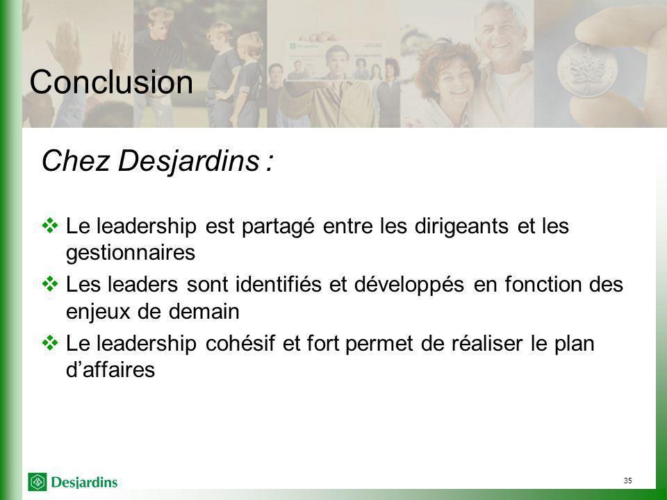 35 Conclusion Chez Desjardins : Le leadership est partagé entre les dirigeants et les gestionnaires Les leaders sont identifiés et développés en fonction des enjeux de demain Le leadership cohésif et fort permet de réaliser le plan daffaires