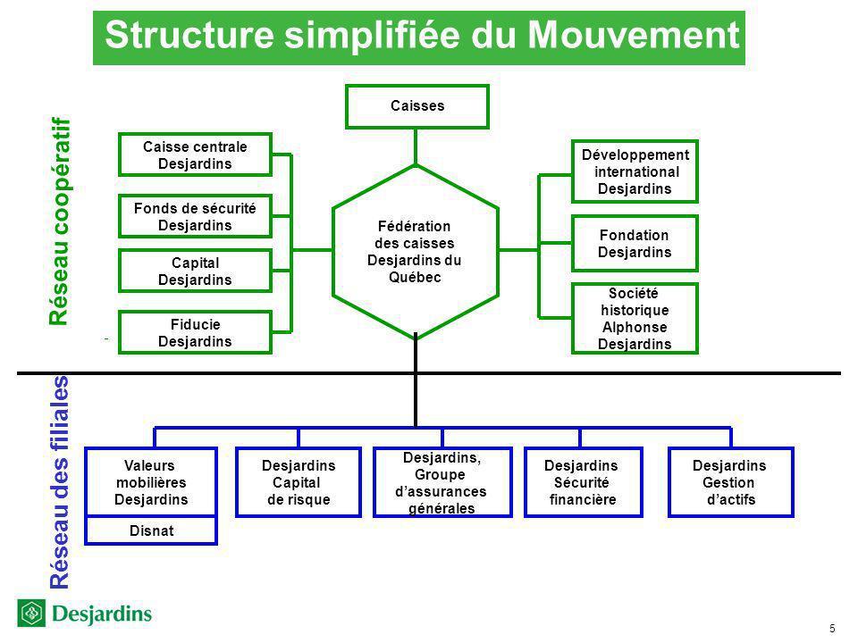 16 Relever le niveau dambition Focus Priorisation Communication et répétition Dépassement
