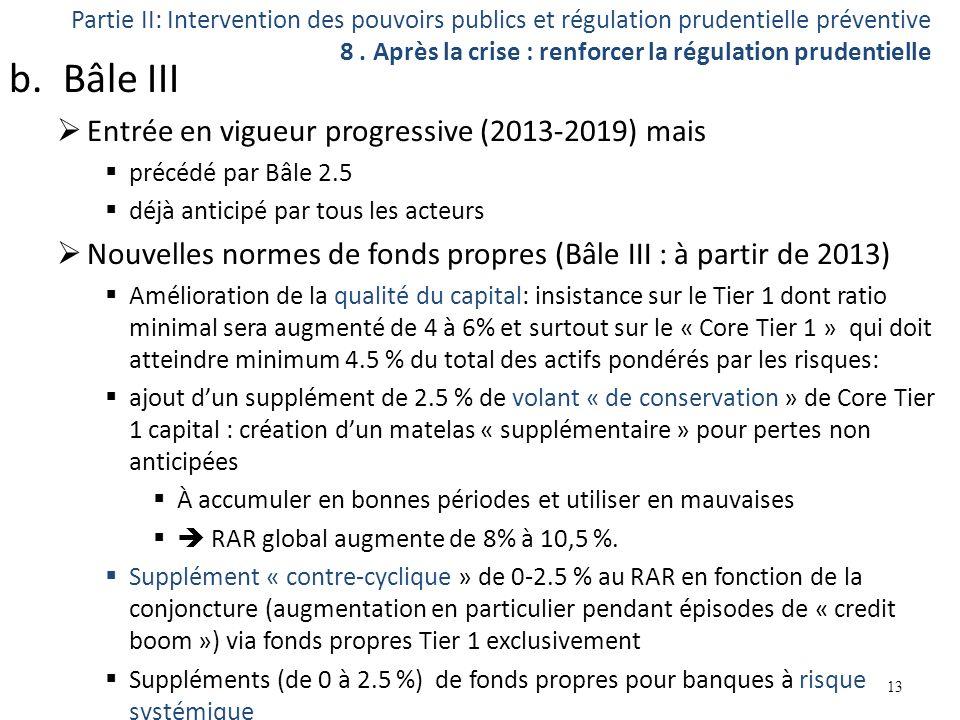 b.Bâle III Entrée en vigueur progressive (2013-2019) mais précédé par Bâle 2.5 déjà anticipé par tous les acteurs Nouvelles normes de fonds propres (B