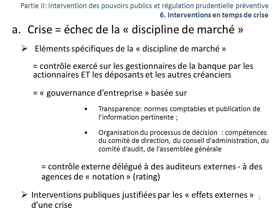 Partie II: Intervention des pouvoirs publics et régulation prudentielle préventive 6. Interventions en temps de crise a.Crise = échec de la « discipli