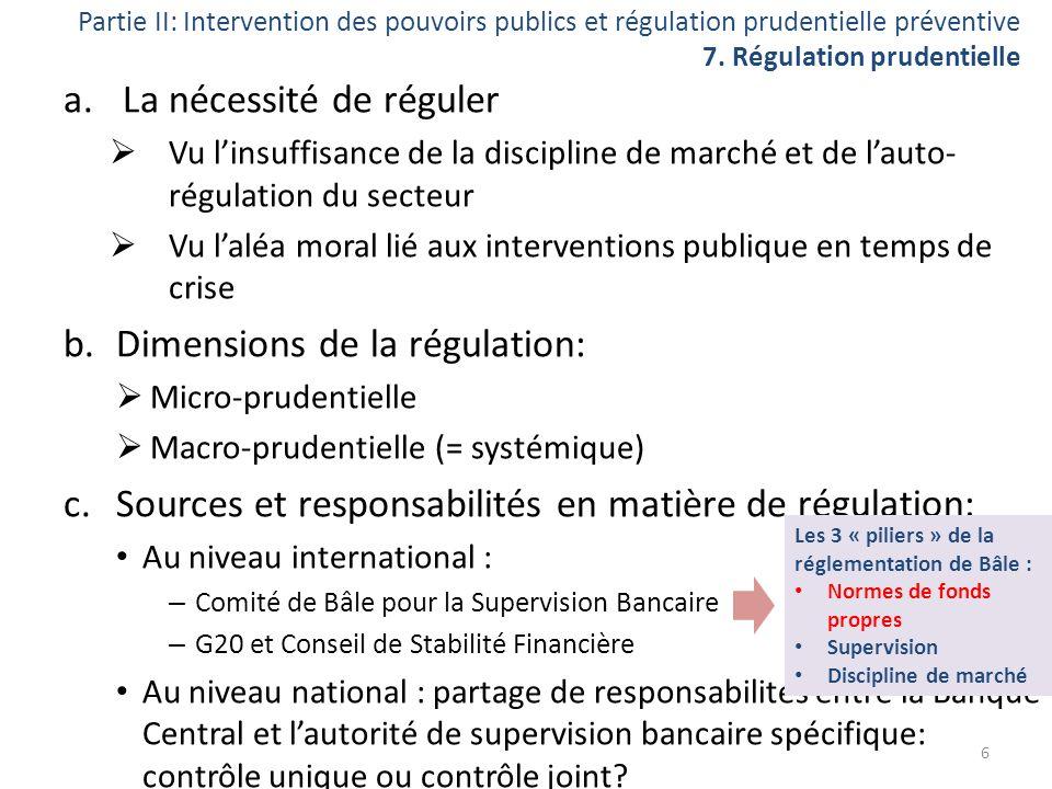 Partie II: Intervention des pouvoirs publics et régulation prudentielle préventive 7. Régulation prudentielle a.La nécessité de réguler Vu linsuffisan