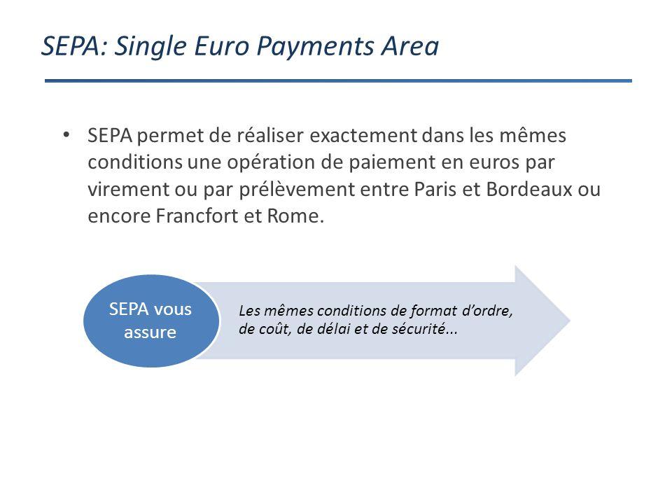 SEPA: Single Euro Payments Area SEPA permet de réaliser exactement dans les mêmes conditions une opération de paiement en euros par virement ou par prélèvement entre Paris et Bordeaux ou encore Francfort et Rome.