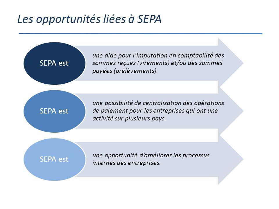 Les opportunités liées à SEPA une aide pour limputation en comptabilité des sommes reçues (virements) et/ou des sommes payées (prélèvements).