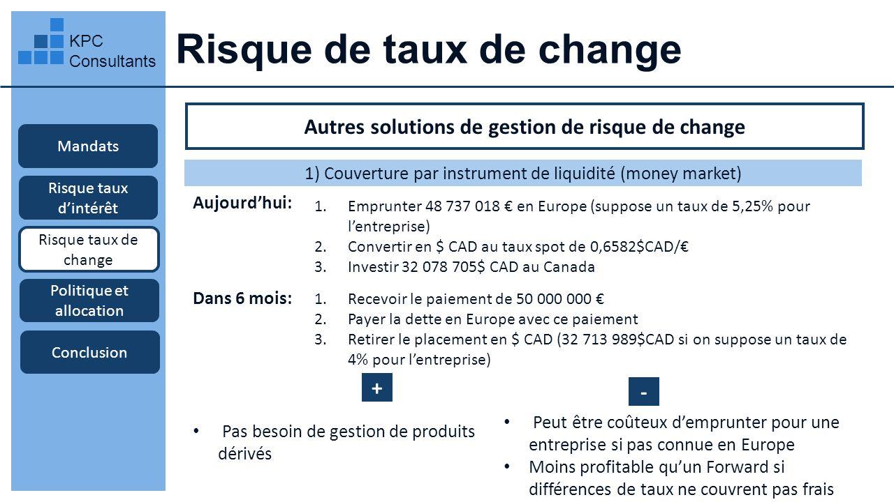 Risque de taux de change KPC Consultants Mandats Risque taux dintérêt Risque taux de change Autres solutions de gestion de risque de change 1) Couvert