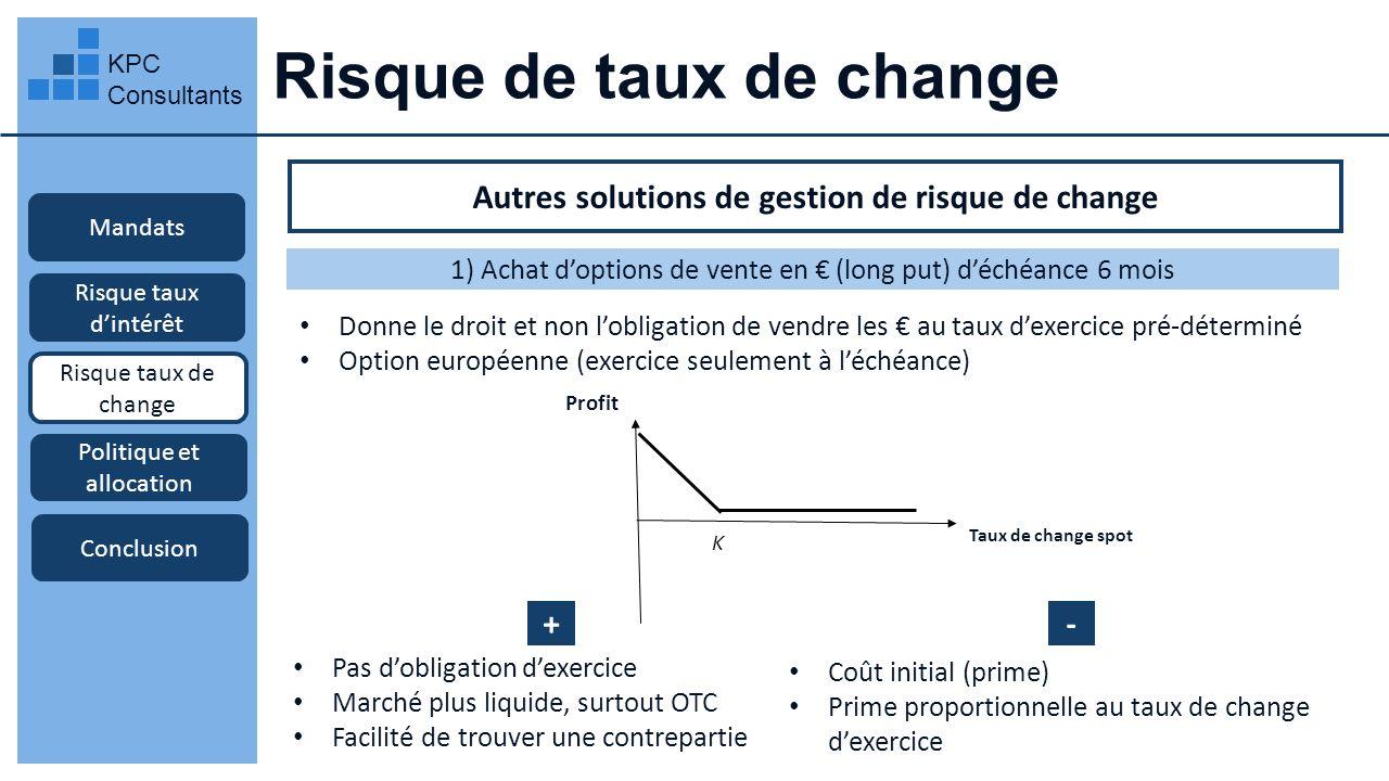 Risque de taux de change KPC Consultants Mandats Risque taux dintérêt Risque taux de change Autres solutions de gestion de risque de change 1) Achat d