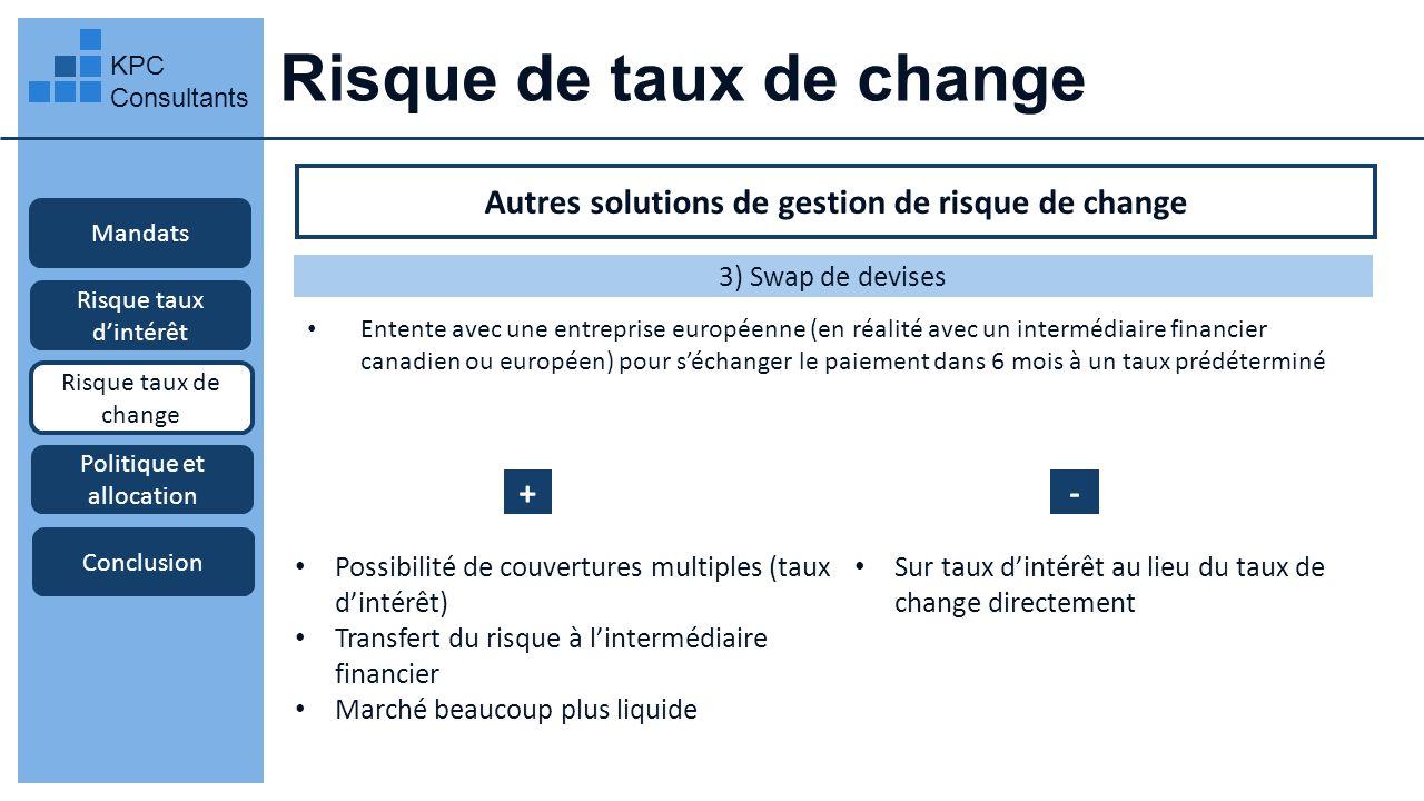 Risque de taux de change KPC Consultants Mandats Risque taux dintérêt Risque taux de change Autres solutions de gestion de risque de change 3) Swap de