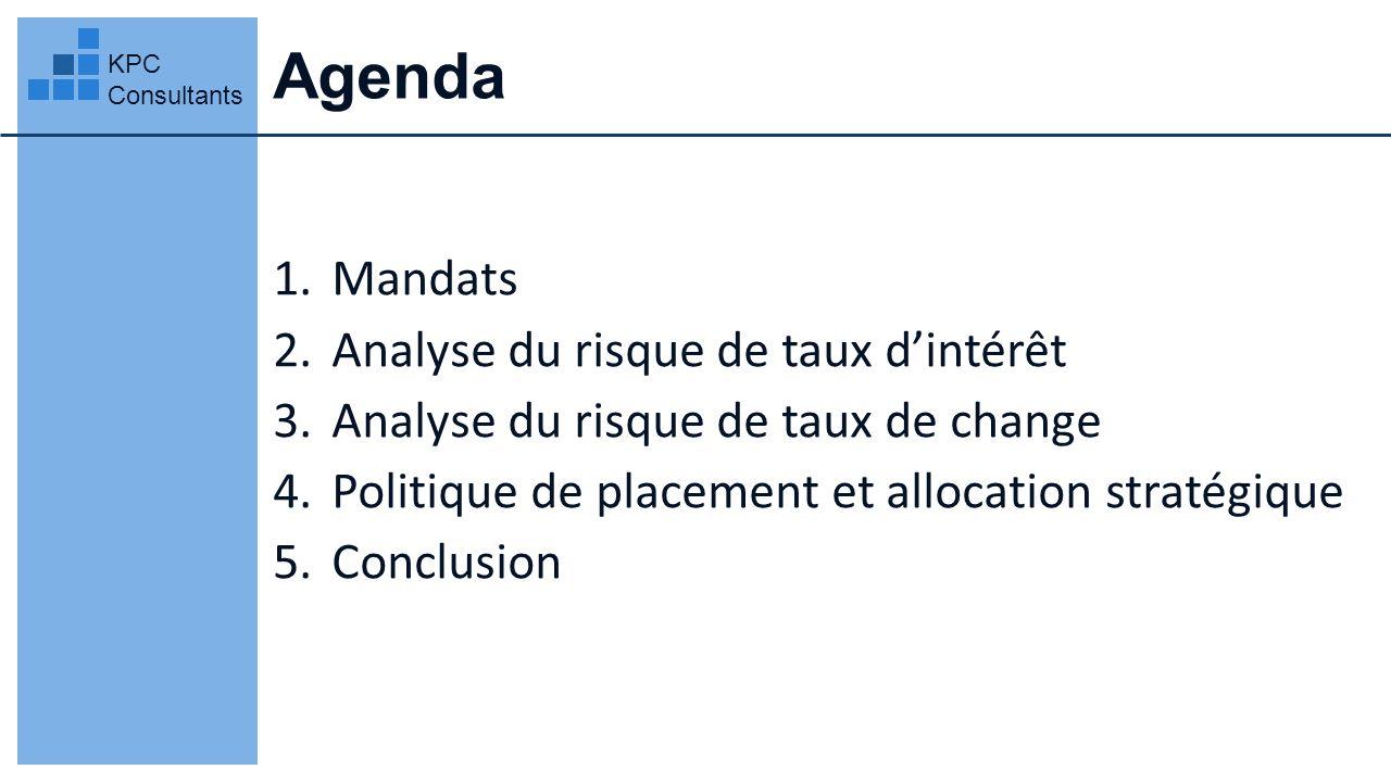 Agenda 1.Mandats 2.Analyse du risque de taux dintérêt 3.Analyse du risque de taux de change 4.Politique de placement et allocation stratégique 5.Concl