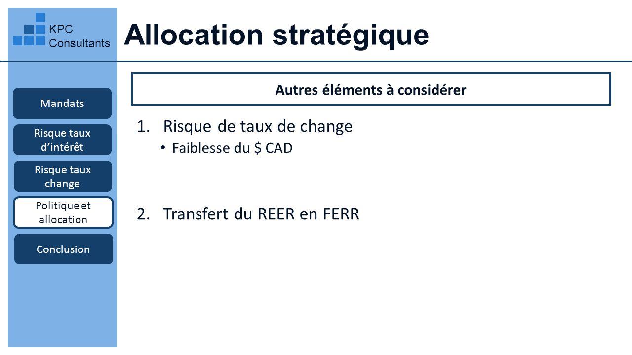 Allocation stratégique KPC Consultants Mandats Autres éléments à considérer Risque taux dintérêt Risque taux change Politique et allocation Conclusion